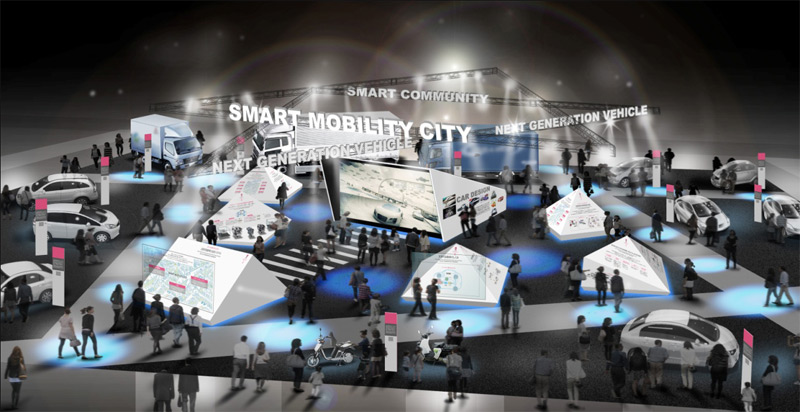 An illustration of the core SMART MOBILITY CITY 2011 exhibition