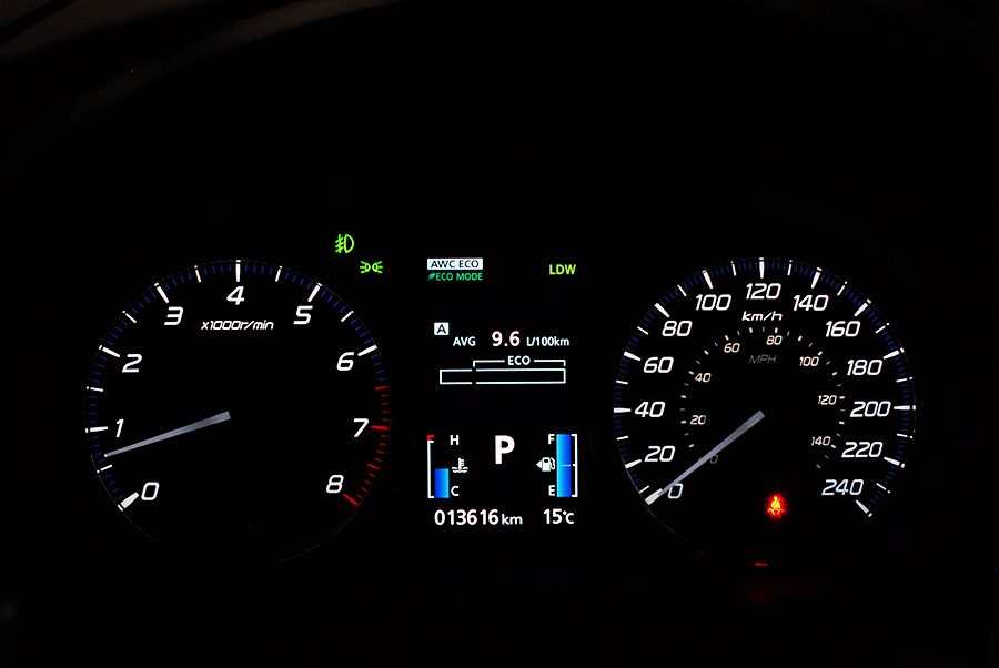 A relaxed driving style yielded respectable fuel economy figures from our AWC V6 equipped Outlander GT with winter tires. 9.6L/100km average over 400km of mixed 30/70 city/hwy driving using the recommended premium grade gasoline.